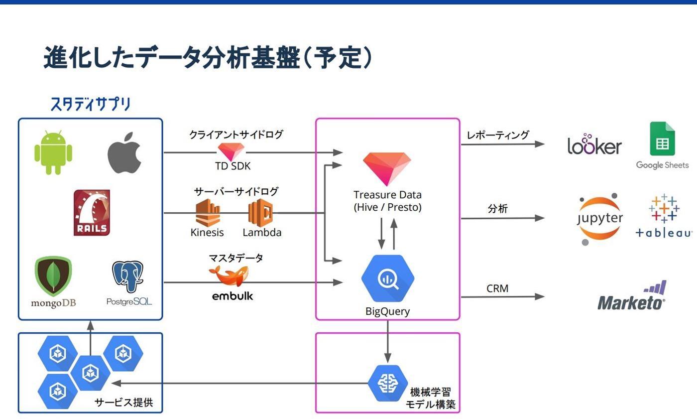 02進化したデータ分析.JPG