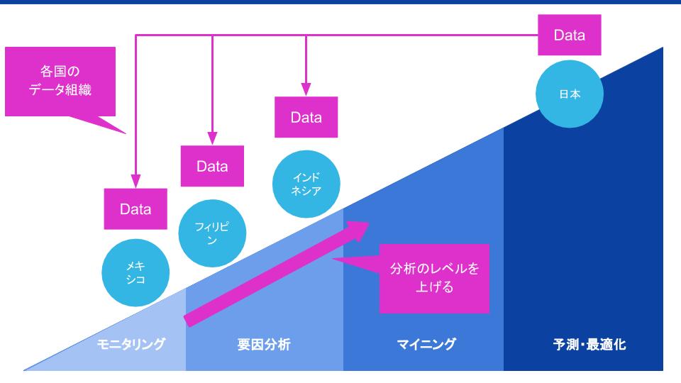 TechPlay_DataMeetup2_20181210_01_譫礼伐 (1).png
