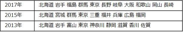 pic01_hogosyatyousa2018_01.jpg