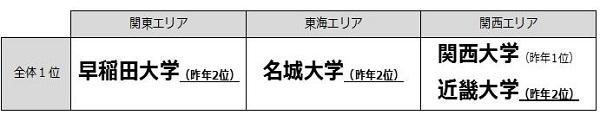 pic01_sjingaku071305.JPG